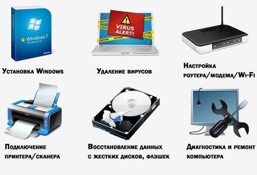 компьютерные услуги Воронеж